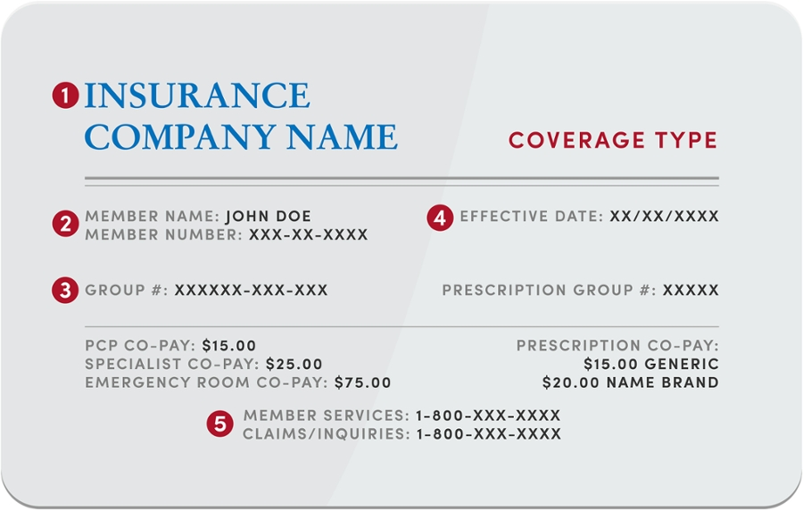 How to Read Your Insurance Card, University of Utah ...