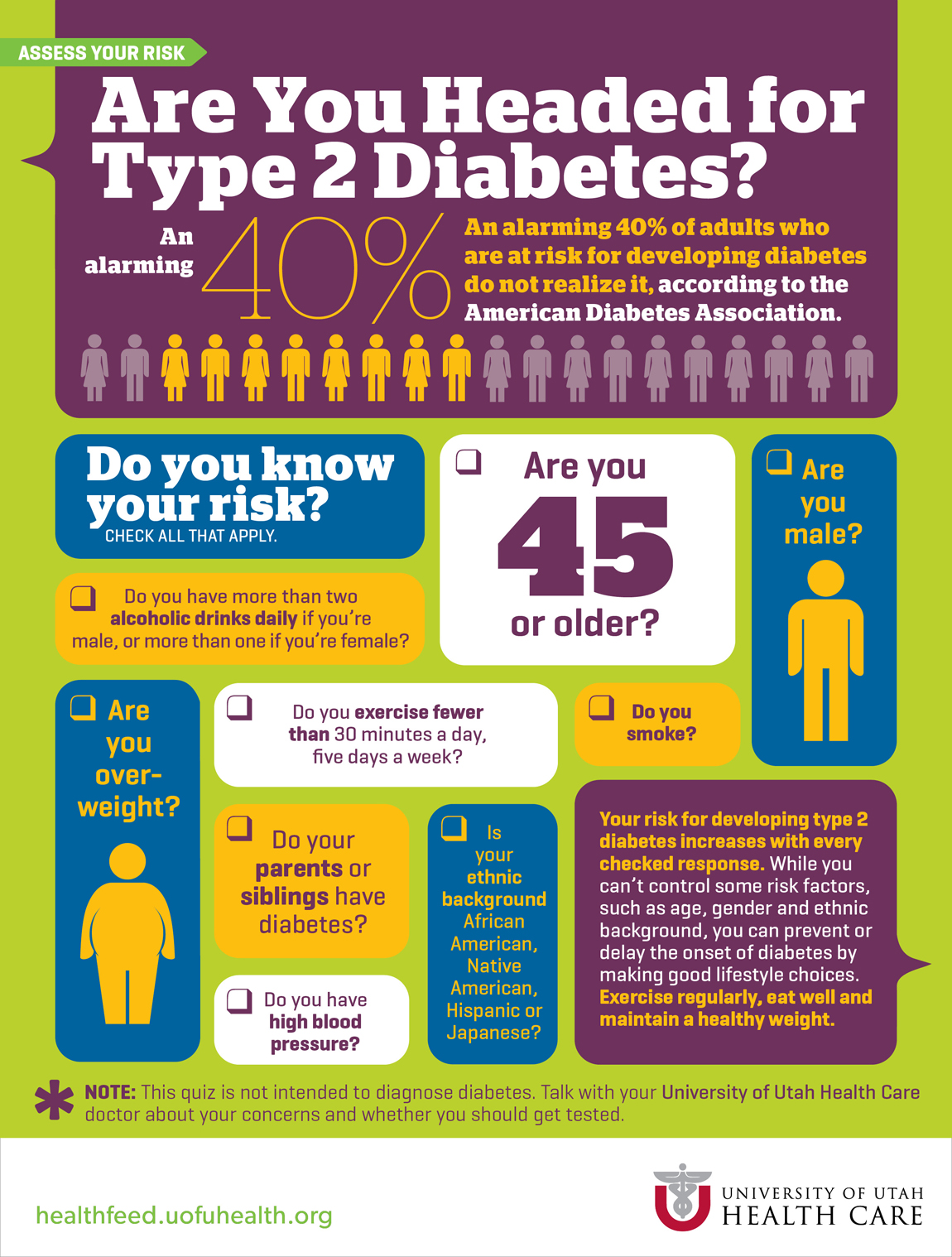 Assess Your Diabetes Risk in Five Minutes