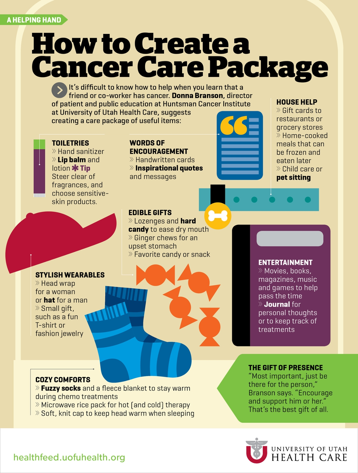 cancer care package ideas infographic