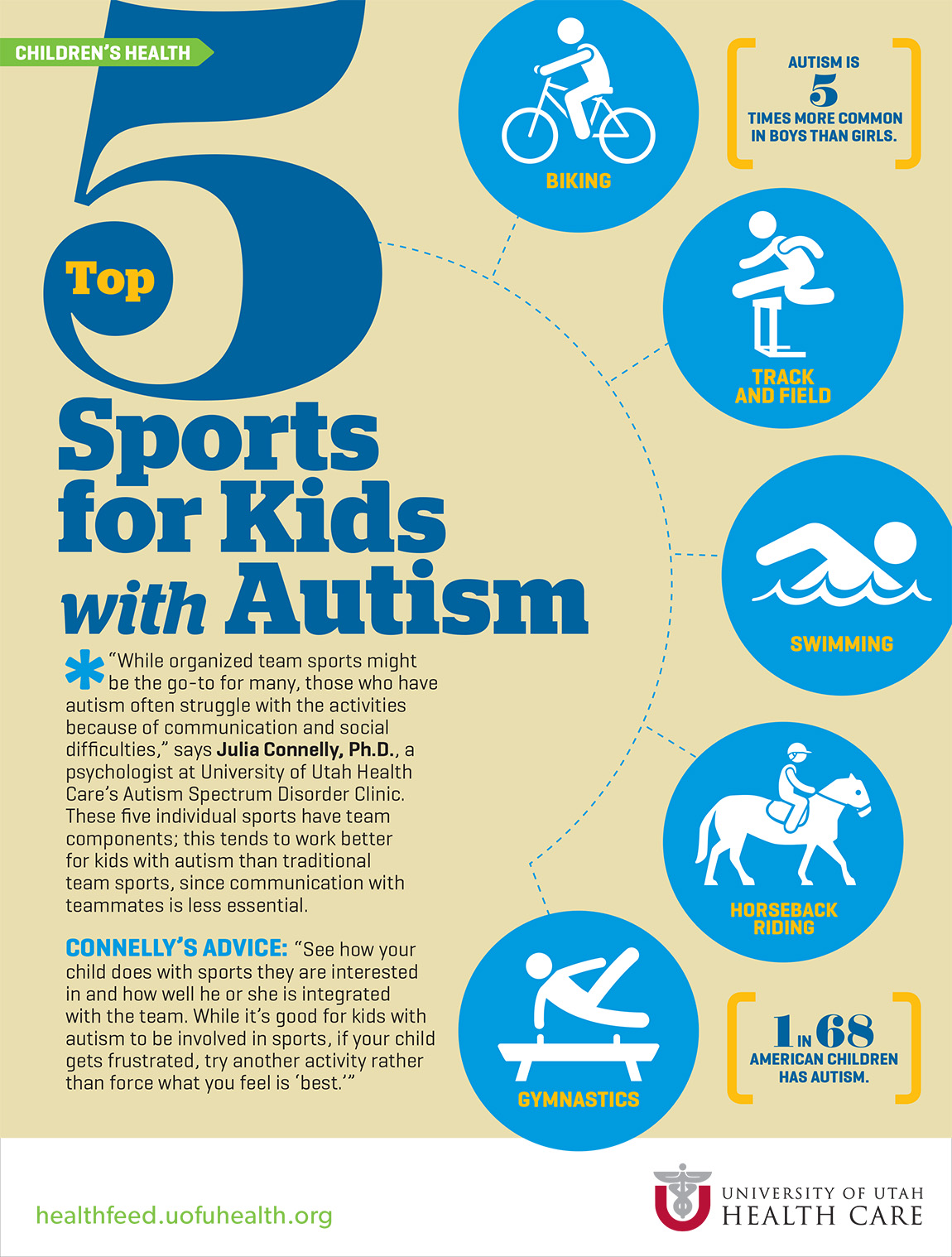 top 5 sports for kids with autism university of utah health