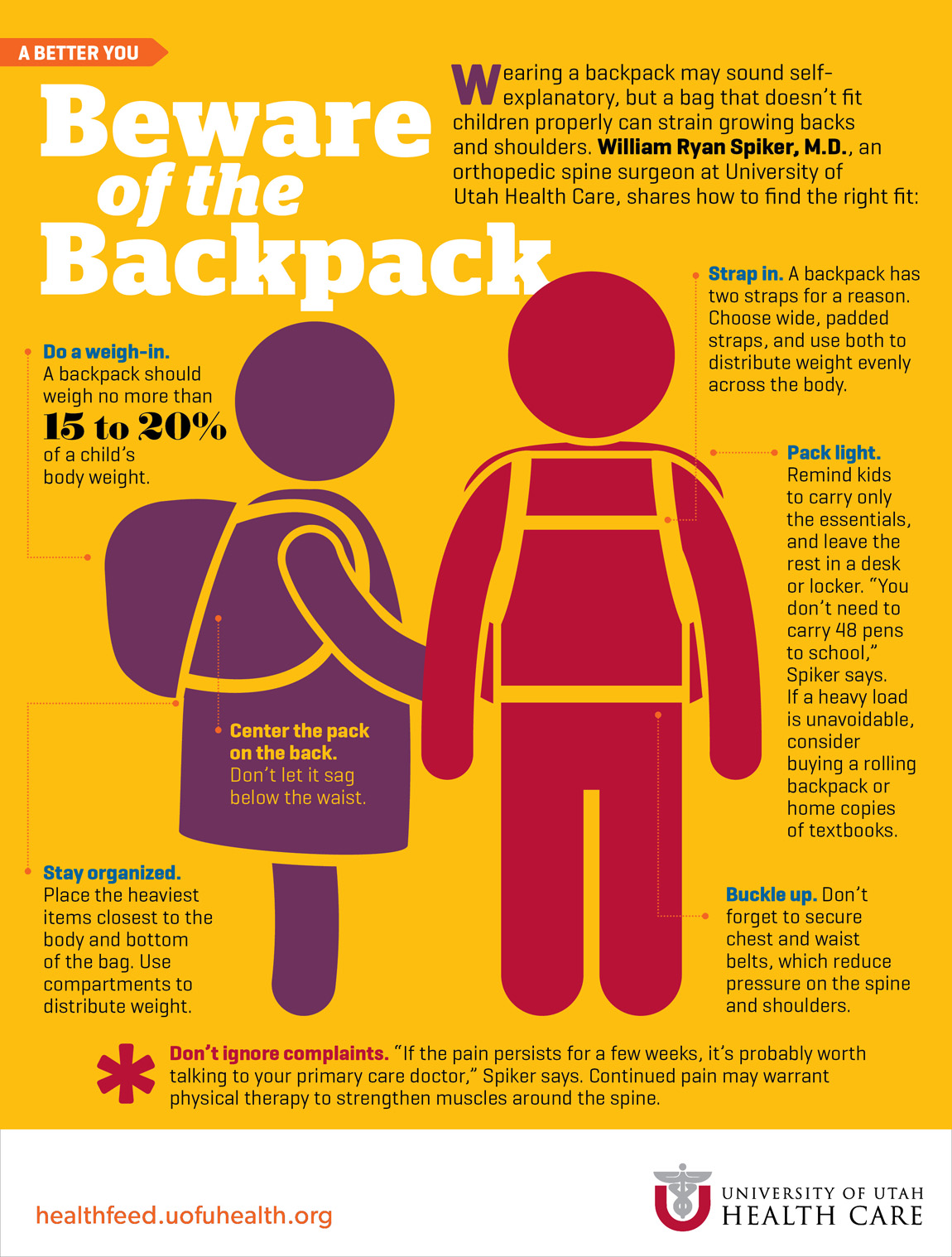 Does your kid know how to wear a backpack correctly? Check out the tips on this infographic.