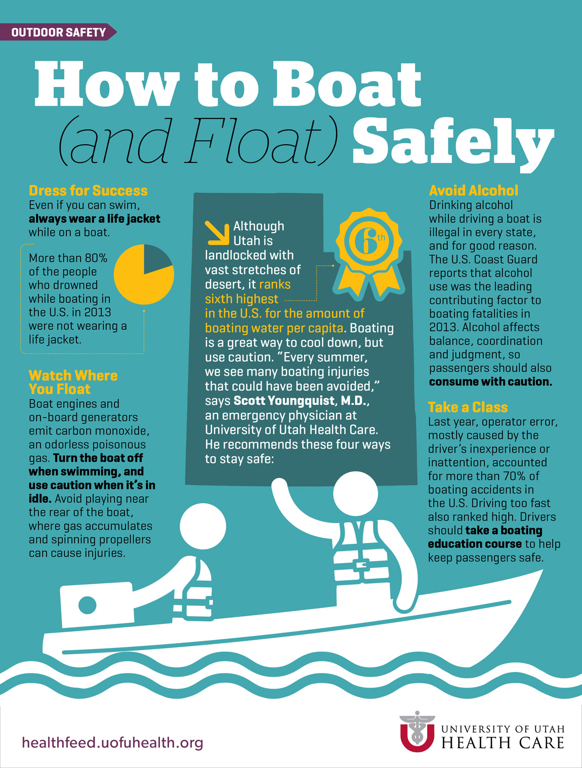 4 ways to stay safe while boating