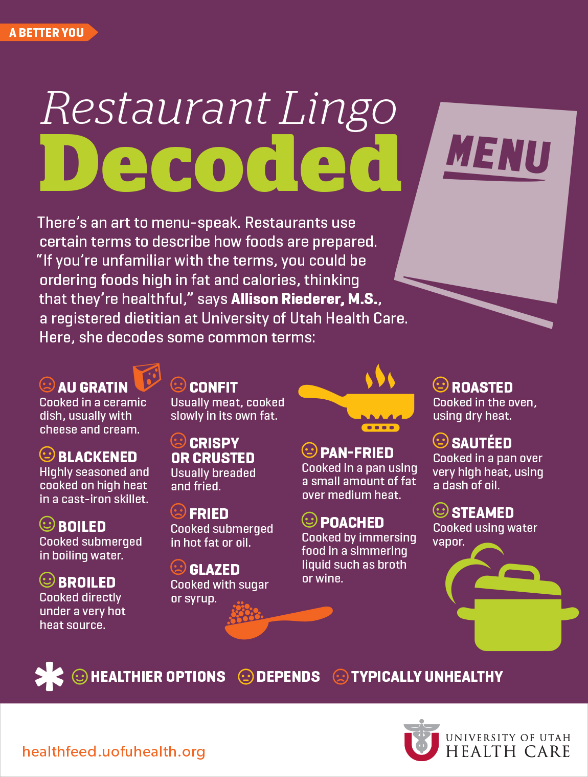 How healthful are some restaurant's fancy foods? Find out in this infographic.