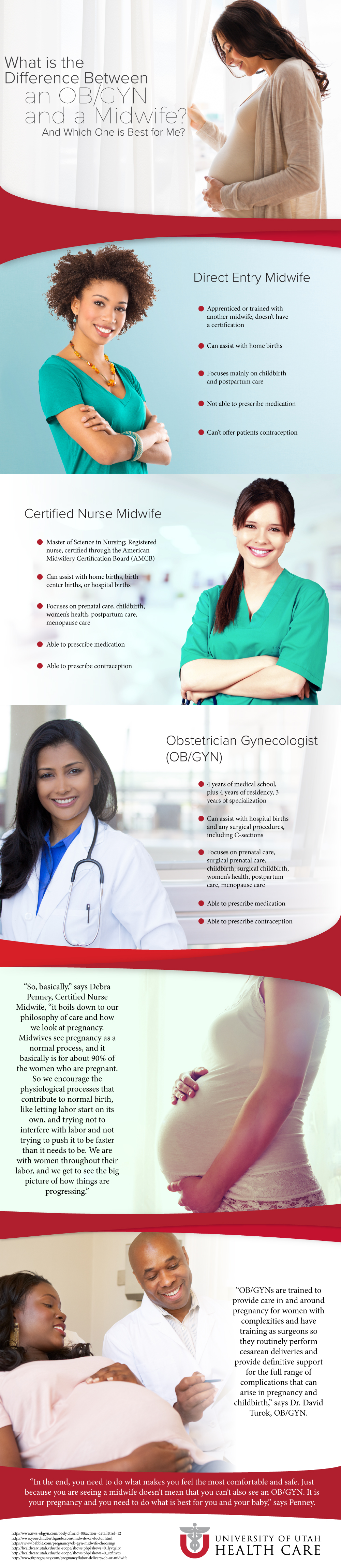 What Is the Difference Between an OB/GYN and a Midwife? | University