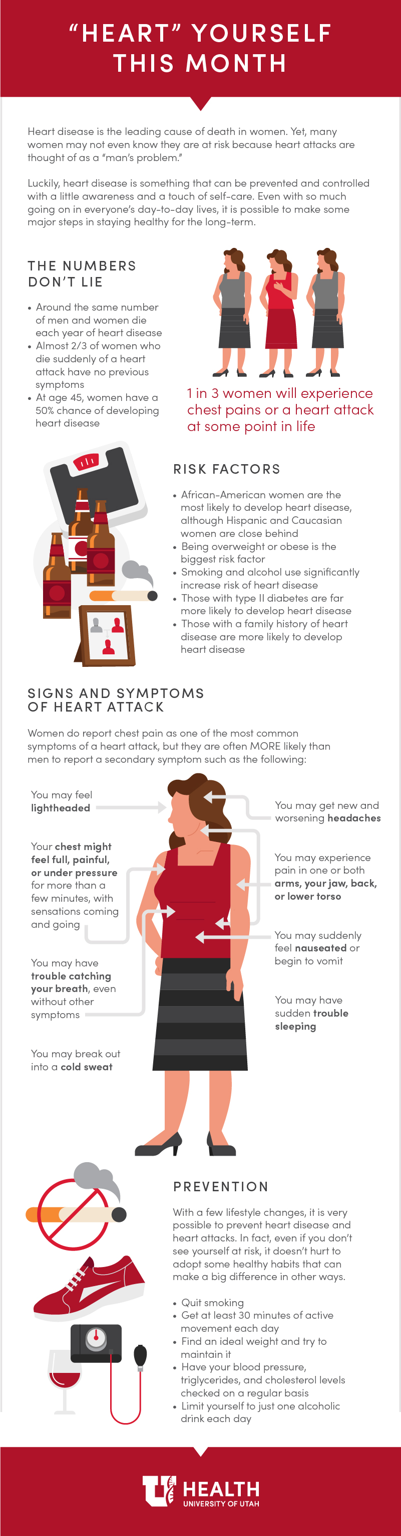 Infographic with facts about women's heart disease