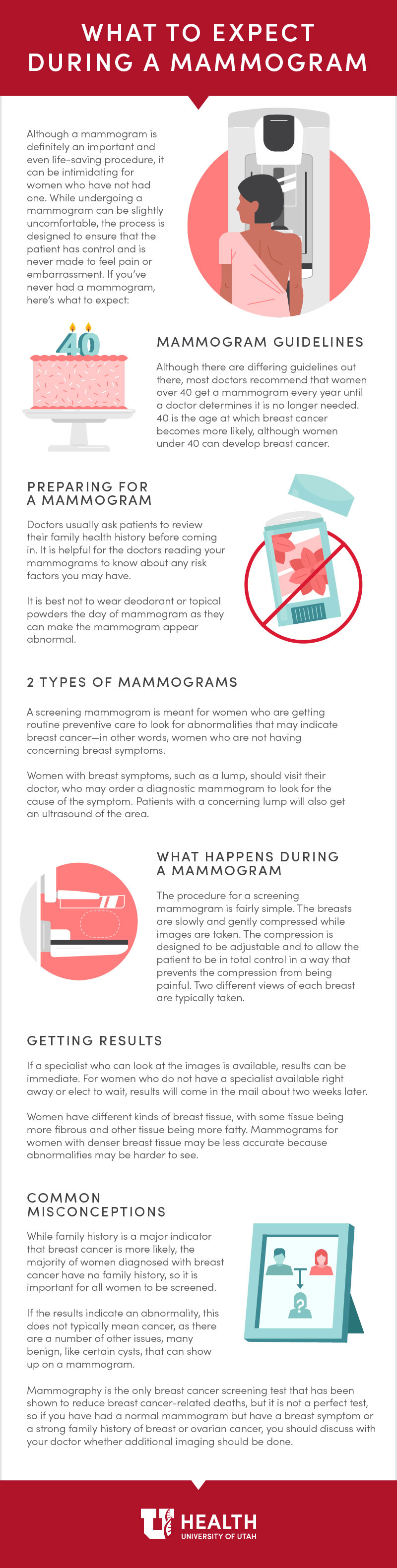 What to expect when you get a mammogram (infographic) | University of Utah Health