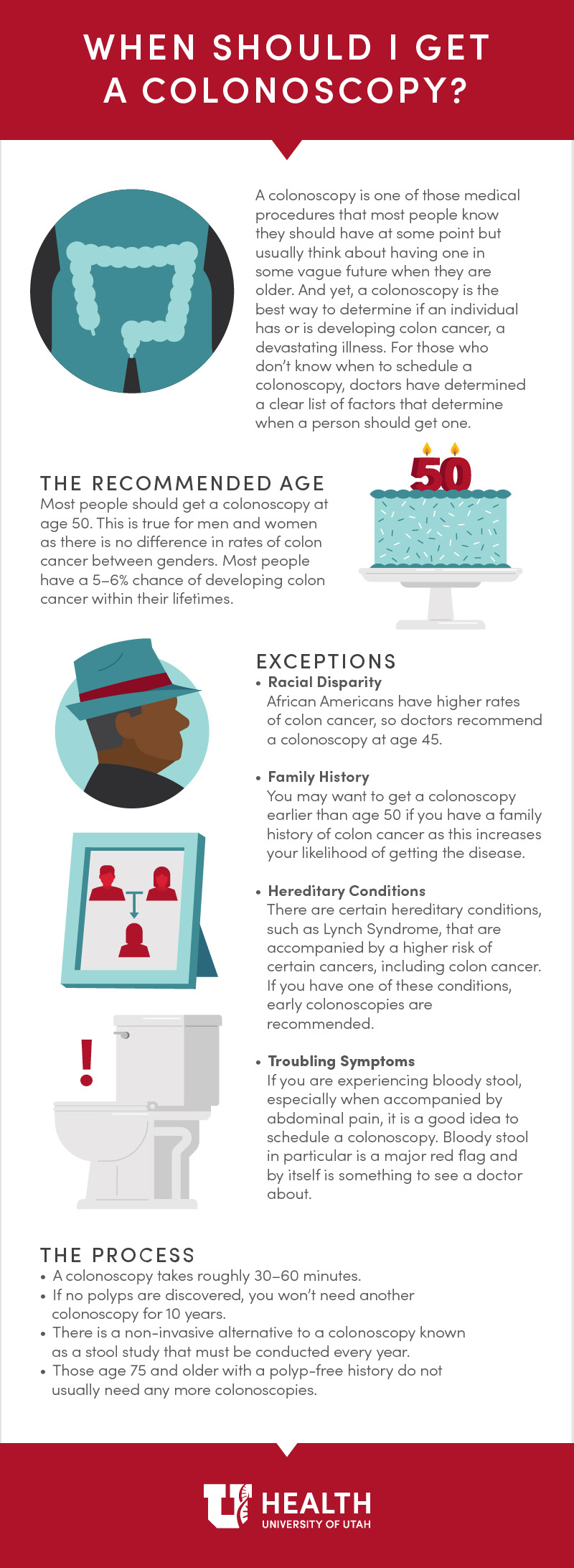 When Should You Get a Colonscopy? Infographic