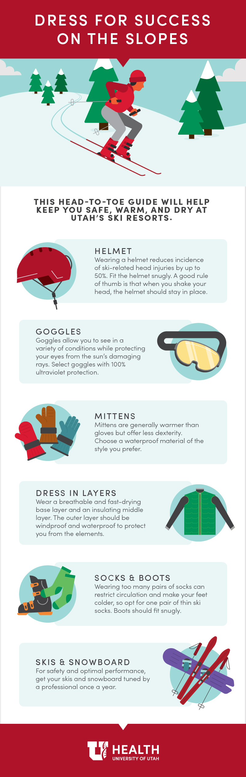 Dress for Success on the Slopes--Infographic